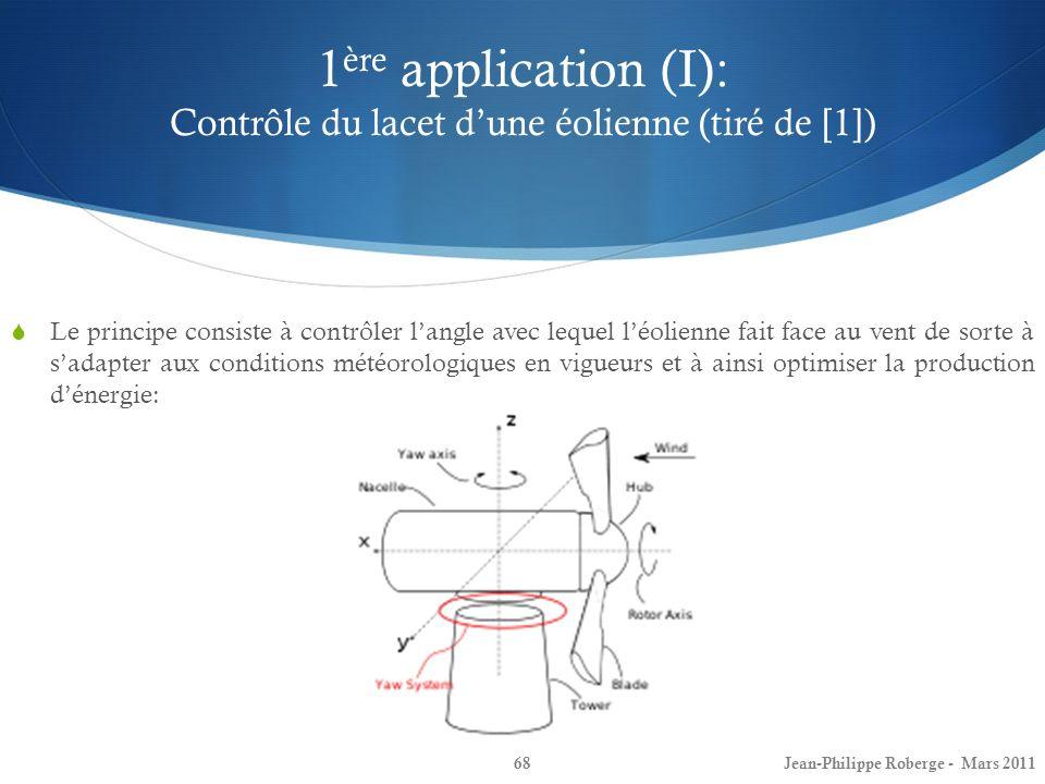 1ère application (I): Contrôle du lacet d'une éolienne (tiré de [1])